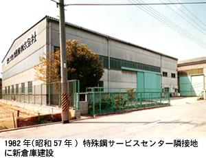 サービスセンター隣接地に新倉庫建設