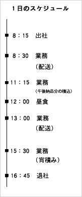配送課 スケジュール表