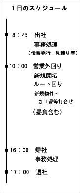 営業課2 スケジュール表