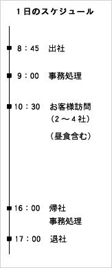 営業課1 スケジュール表